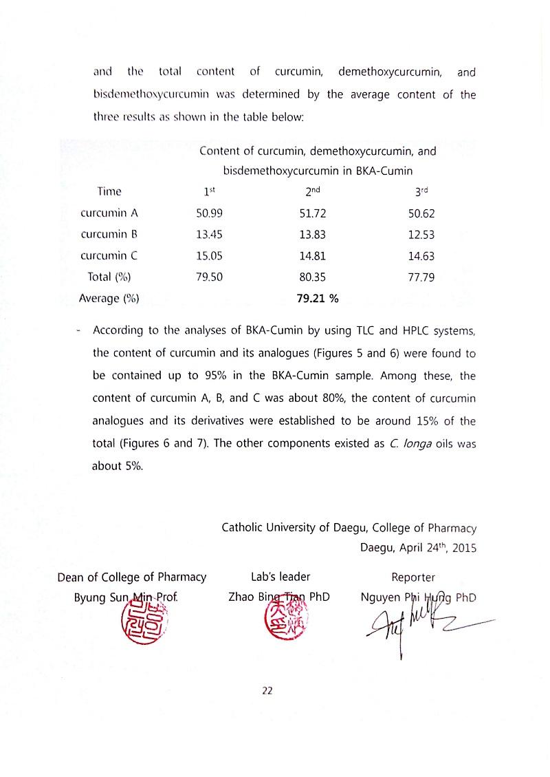 Kiểm nghiệm hàm lượng curcuminoid đạt 95% (2)